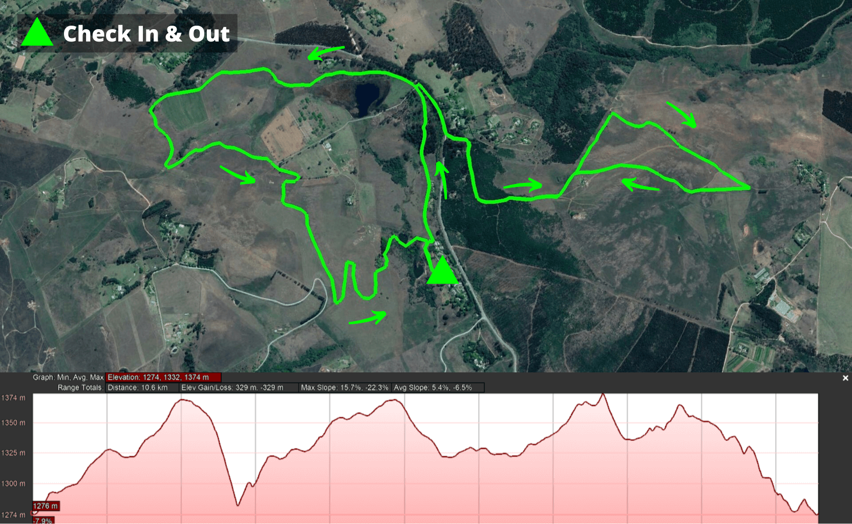 KZNTR The Barn Owl Jun20 - 10km Course and Profile (Directioned) 2020-06-12 V1