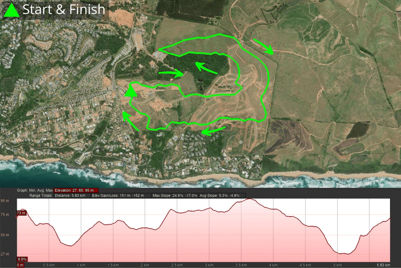 KZNTR Coastal Series Zululami Seaton Trail Nov20 - 5km Course Route and Profile (Directioned)