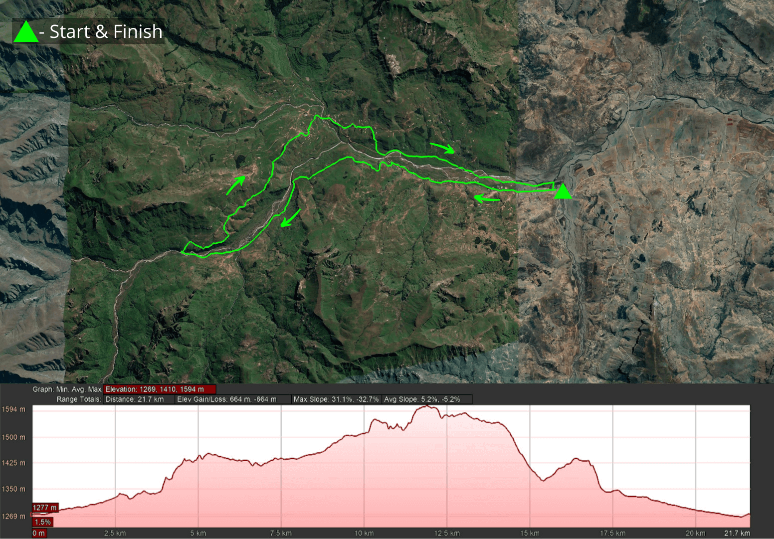 KZNTR MMS Mnweni Mountain Marathon May21 - 20km Course Route and Profile (Directioned) 2021-02-04 V1