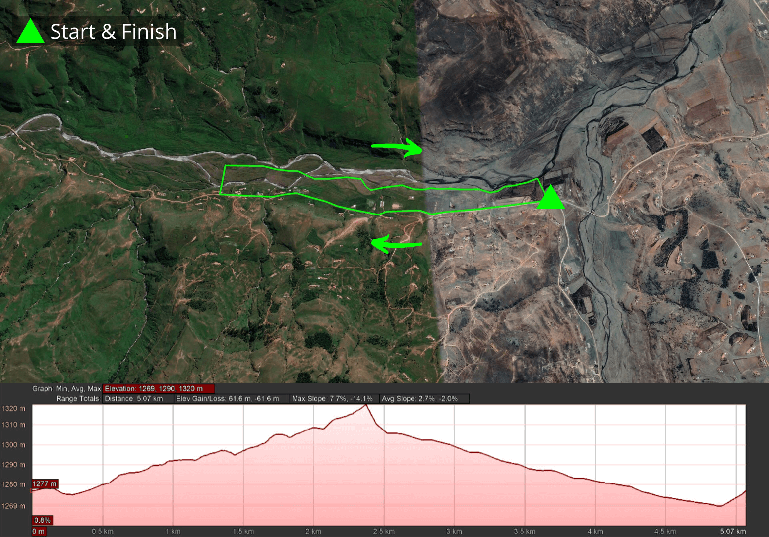 KZNTR Mweni Mountain Marathon May21 - 5km Course 2021-04-23 V1
