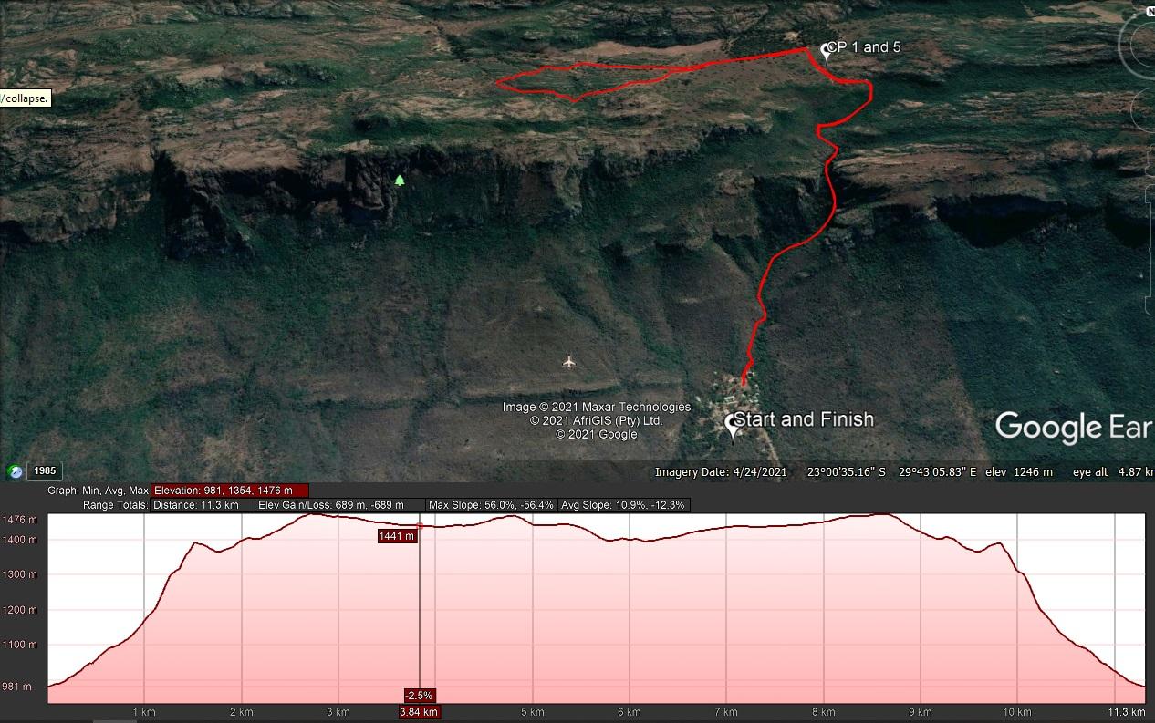 10km SPB Mountain Marathon