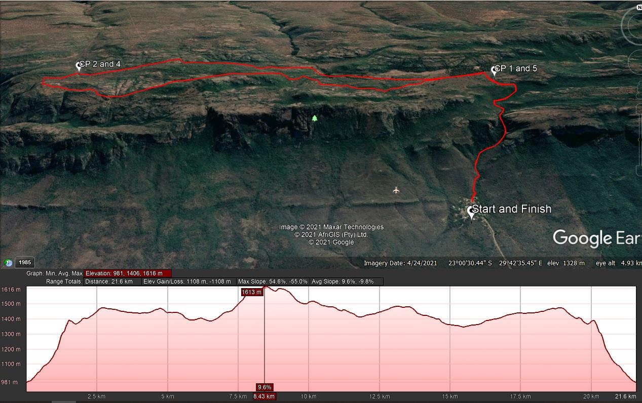 21km SPB Mountain Marathon