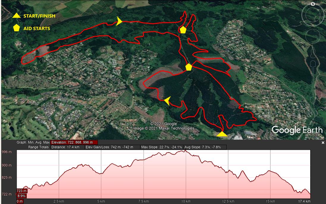 KZNTR SLF Run Sep21 - 18km Course